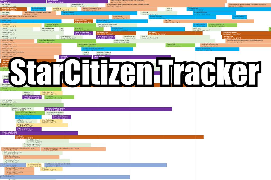 Starcitizen Tracker